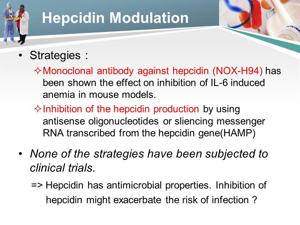 Hepcidin Modulation Strategies: