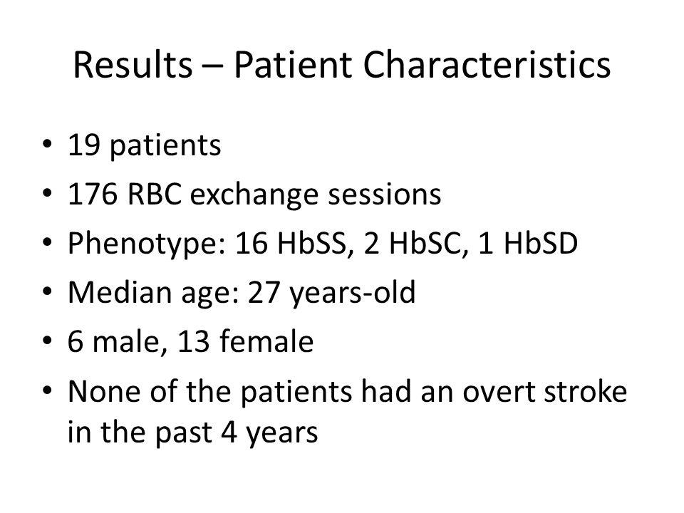 Results – Patient Characteristics