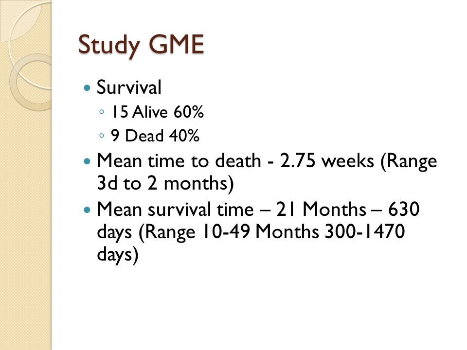 Study GME Survival. 15 Alive 60% 9 Dead 40% Mean time to death - 2.75 weeks (Range 3d to 2 months)