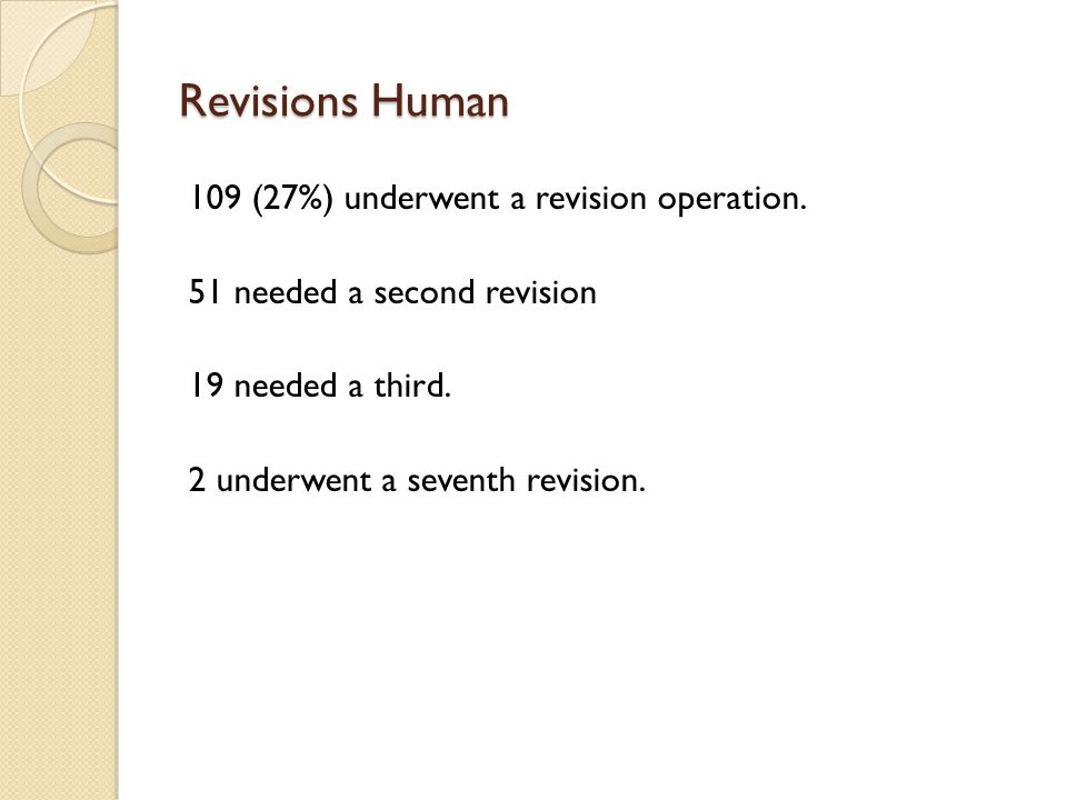 Revisions Human 109 (27%) underwent a revision operation.