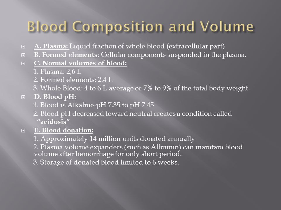 Blood Composition and Volume