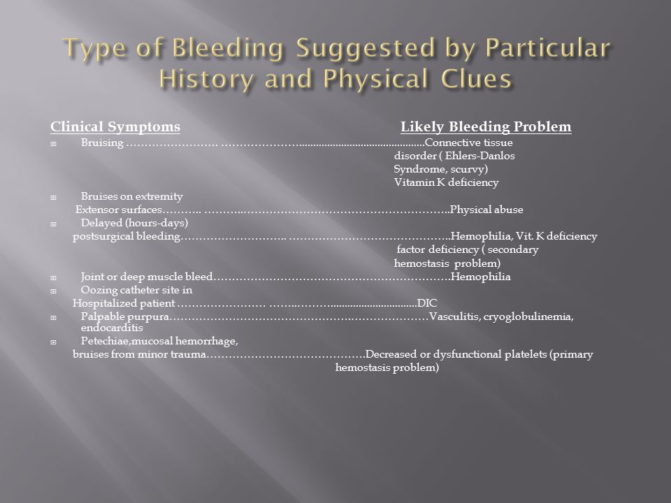 Type of Bleeding Suggested by Particular History and Physical Clues