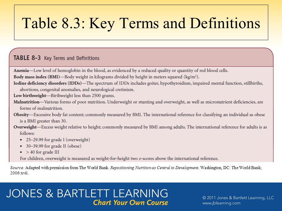 Table 8.3: Key Terms and Definitions