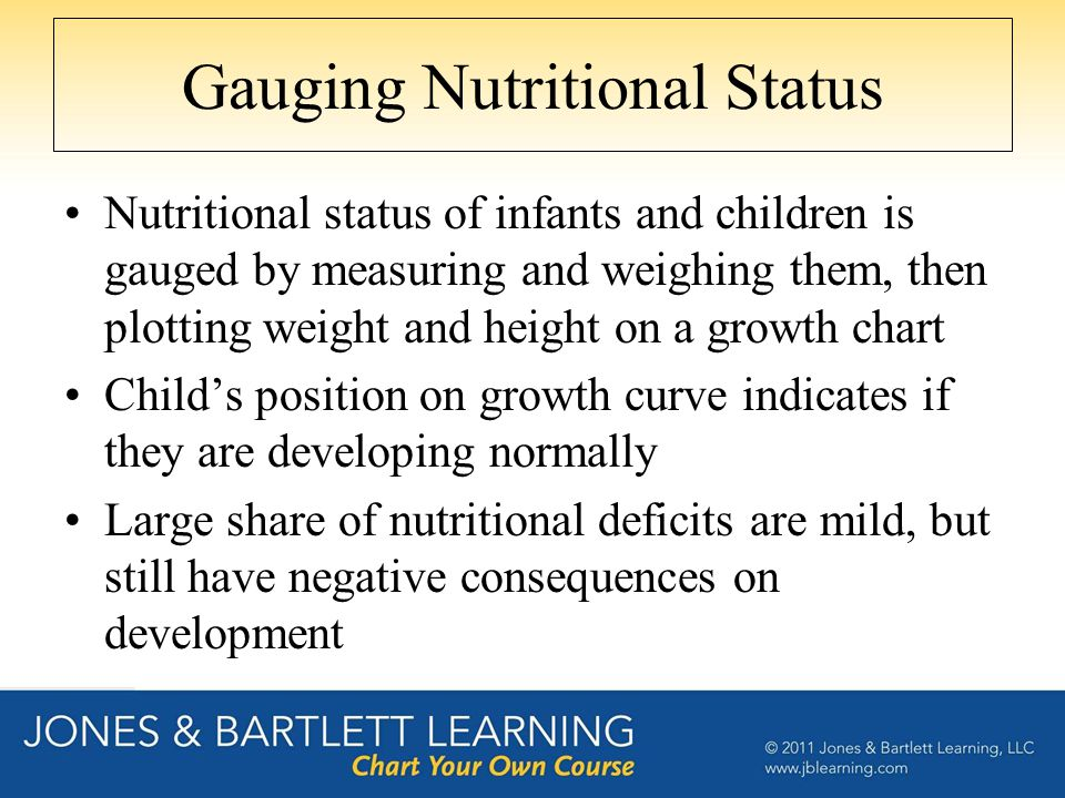 Gauging Nutritional Status