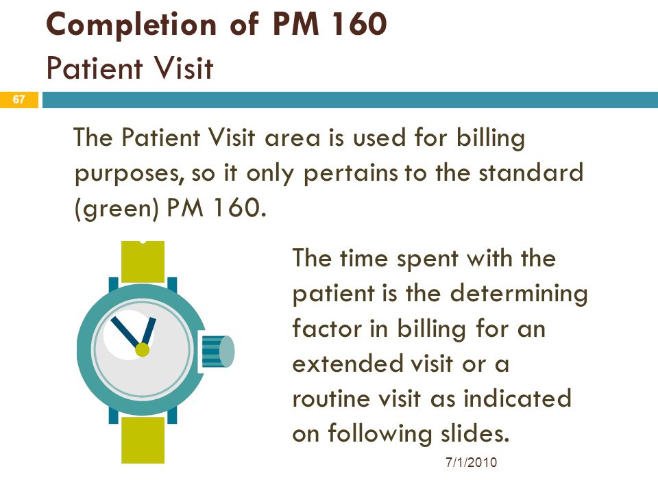 Completion of PM 160 Patient Visit