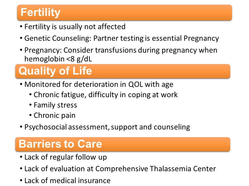 Fertility Quality of Life Barriers to Care
