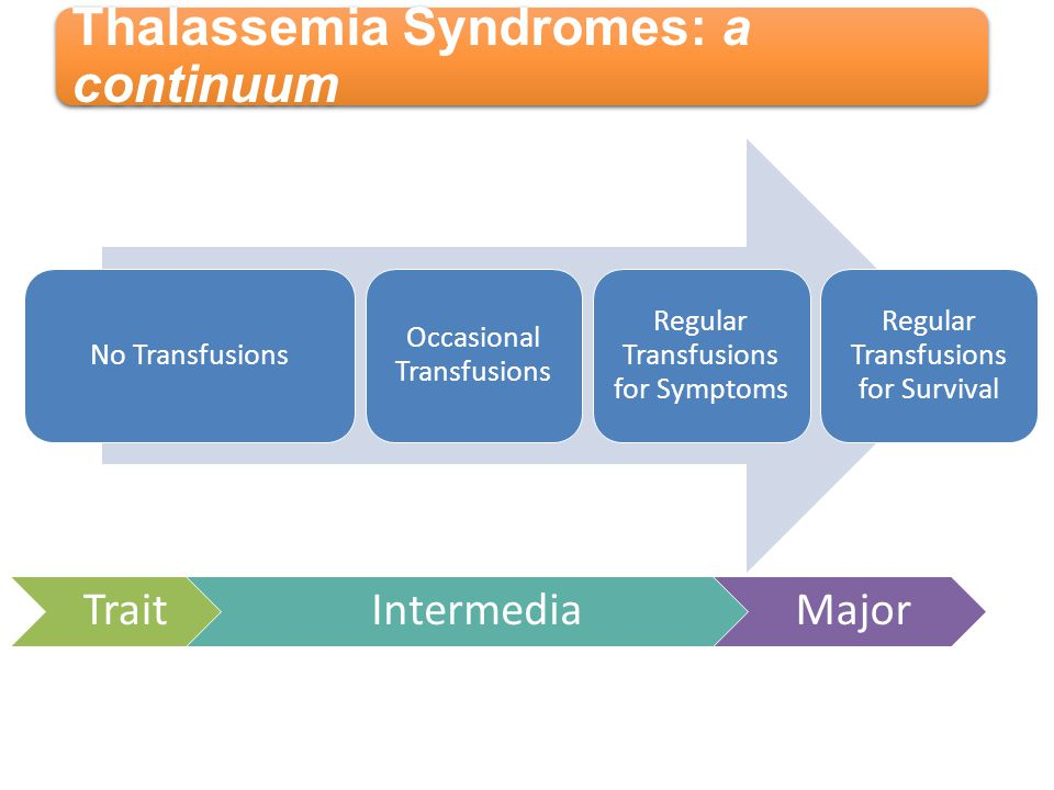 Thalassemia Syndromes: a continuum