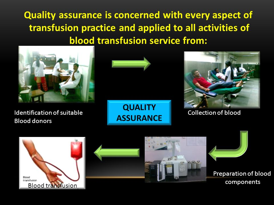 Quality assurance is concerned with every aspect of