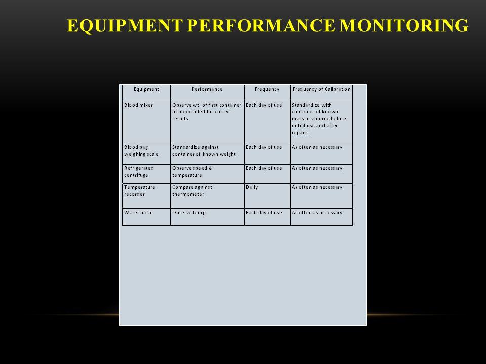 Equipment performance monitoring