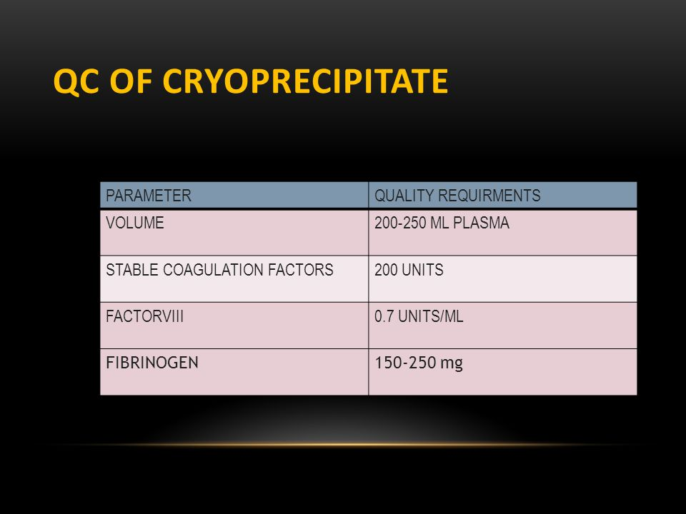 QC OF CRYOPRECIPITATE PARAMETER QUALITY REQUIRMENTS VOLUME
