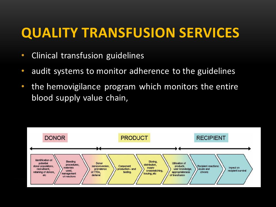 Quality transfusion services
