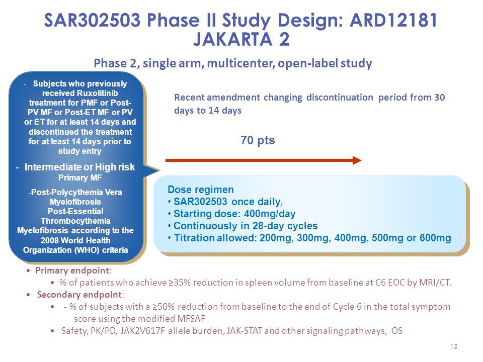 SAR302503 Phase II Study Design: ARD12181 JAKARTA 2