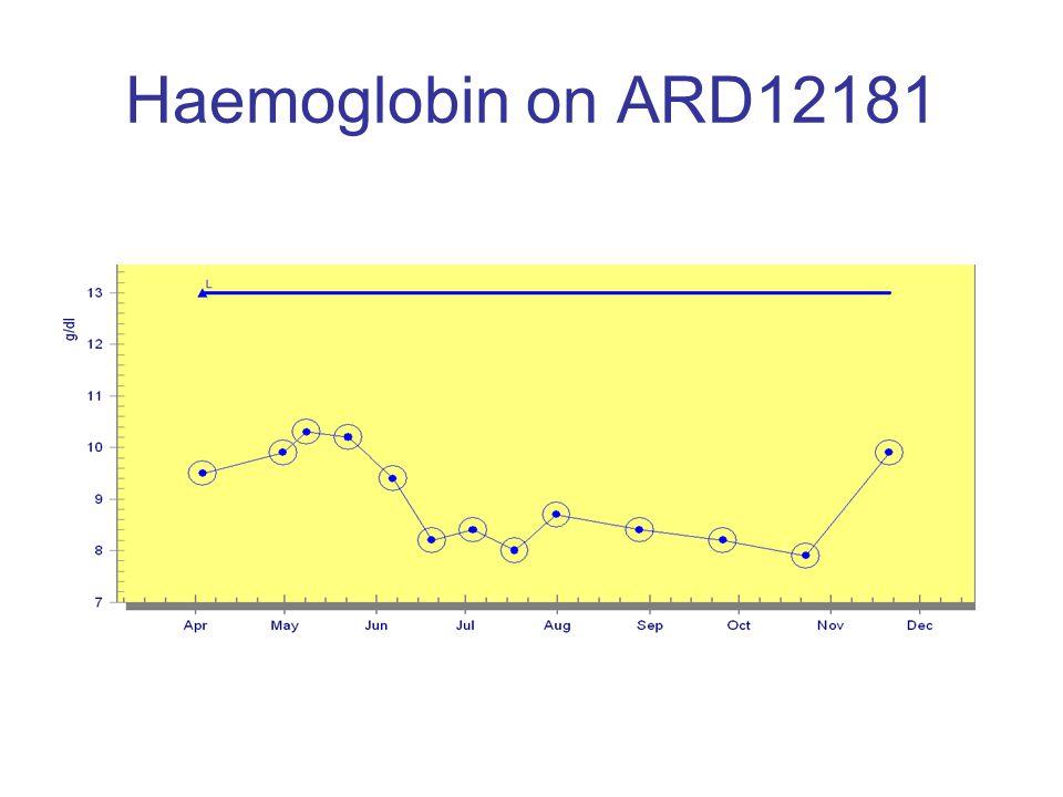 Haemoglobin on ARD12181