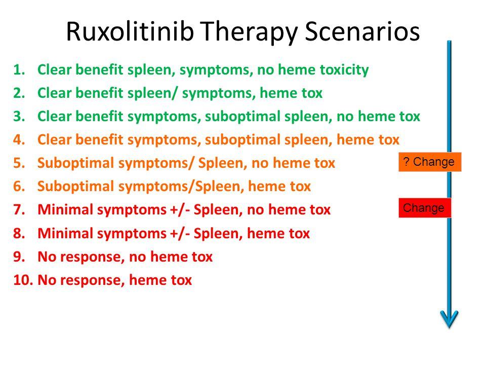 Ruxolitinib Therapy Scenarios