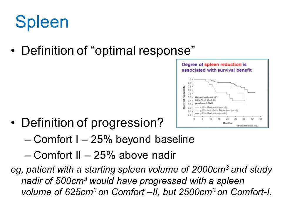 Spleen Definition of optimal response Definition of progression