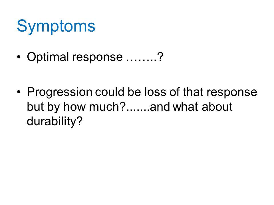 Symptoms Optimal response ……..
