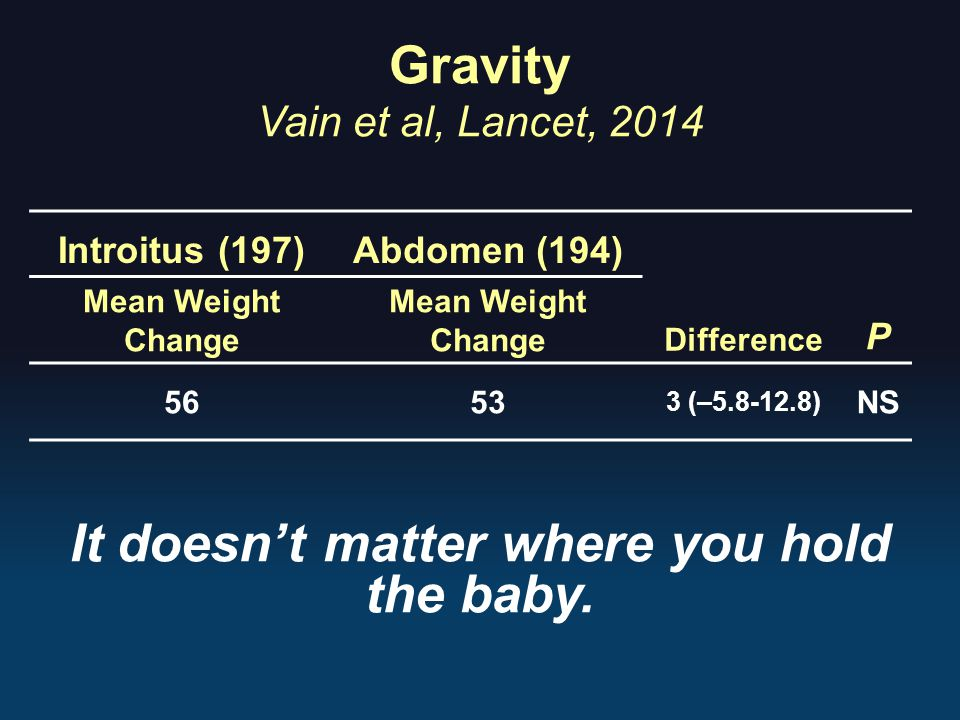 Gravity Vain et al, Lancet, 2014