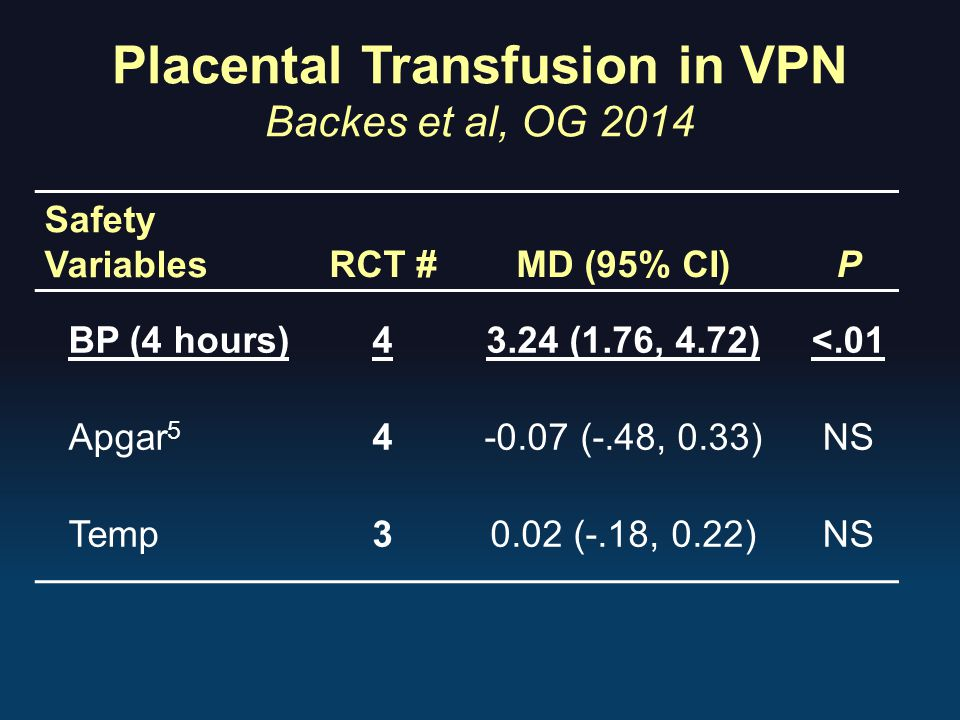 Placental Transfusion in VPN Backes et al, OG 2014