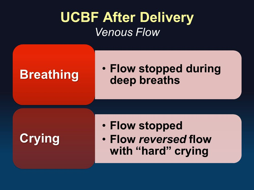 UCBF After Delivery Venous Flow