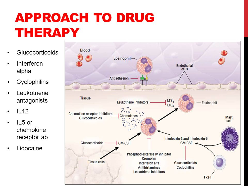 Approach to drug therapy