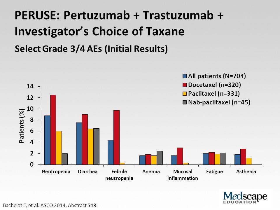 PERUSE: Pertuzumab + Trastuzumab + Investigator's Choice of Taxane