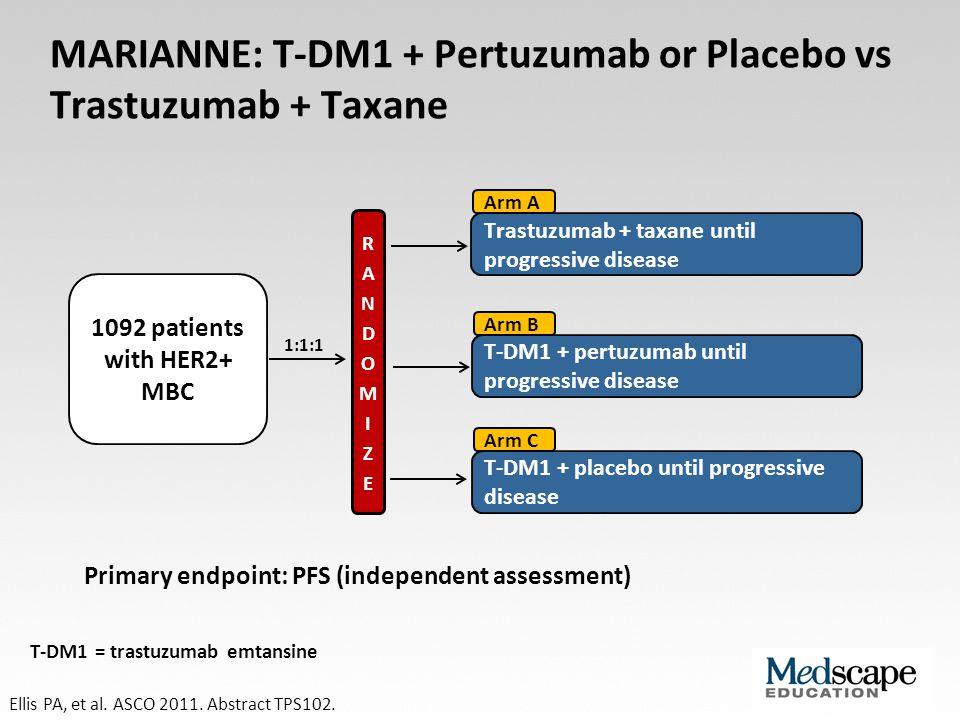 MARIANNE: T-DM1 + Pertuzumab or Placebo vs Trastuzumab + Taxane
