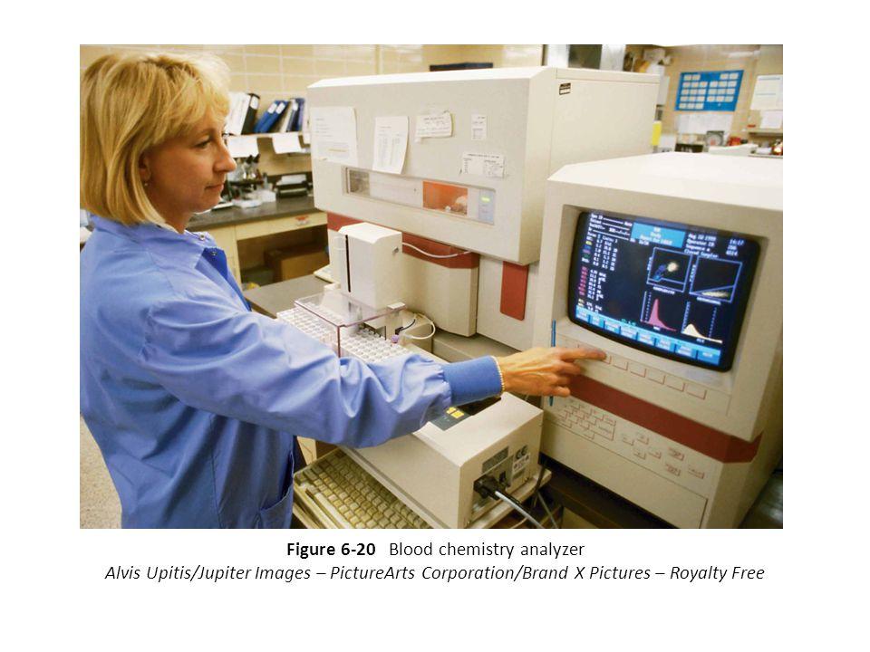 Figure 6-20 Blood chemistry analyzer
