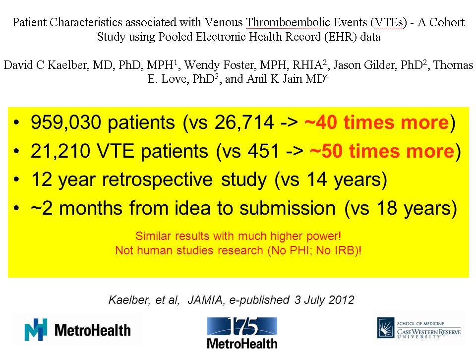 959,030 patients (vs 26,714 -> ~40 times more)