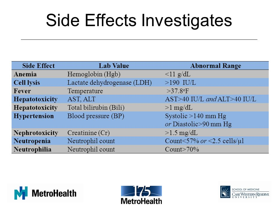 Side Effects Investigates