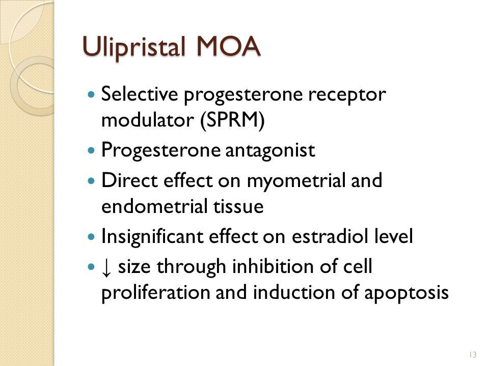 Ulipristal MOA Selective progesterone receptor modulator (SPRM)