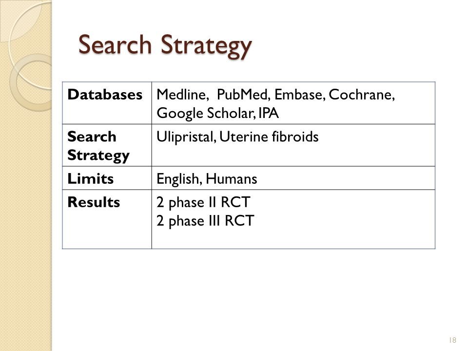Search Strategy Databases