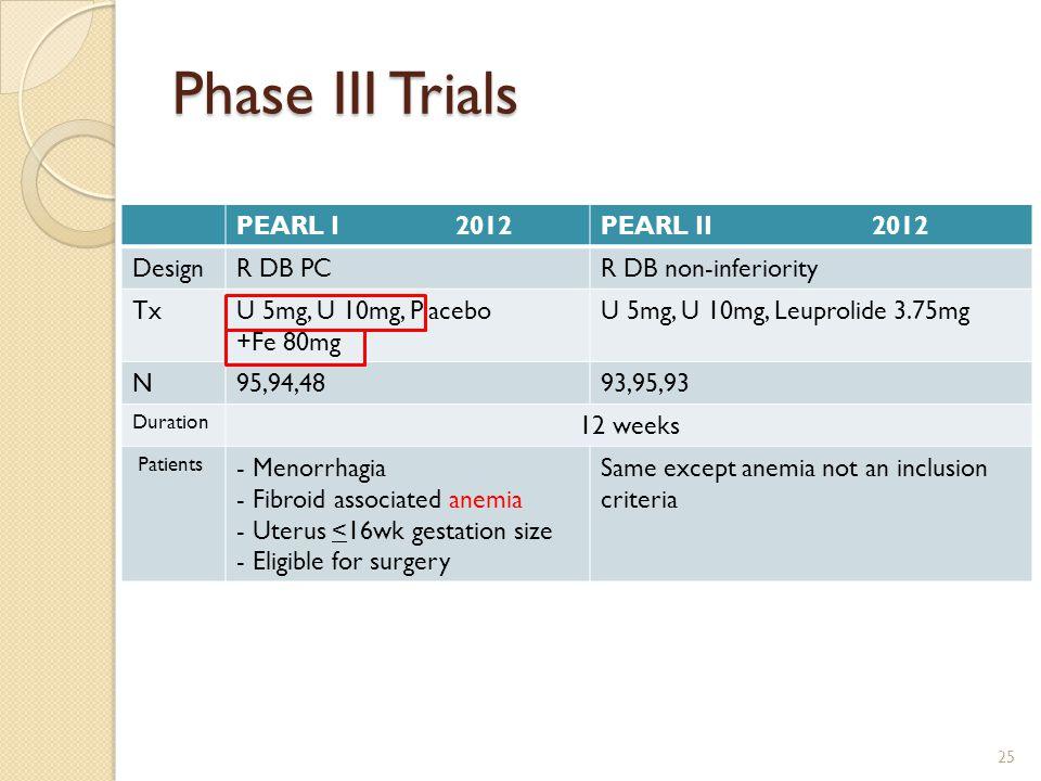 Phase III Trials PEARL I 2012 PEARL II 2012 Design R DB PC