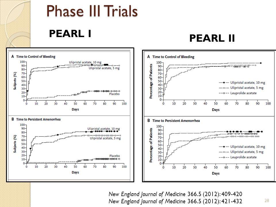 Phase III Trials PEARL I PEARL II