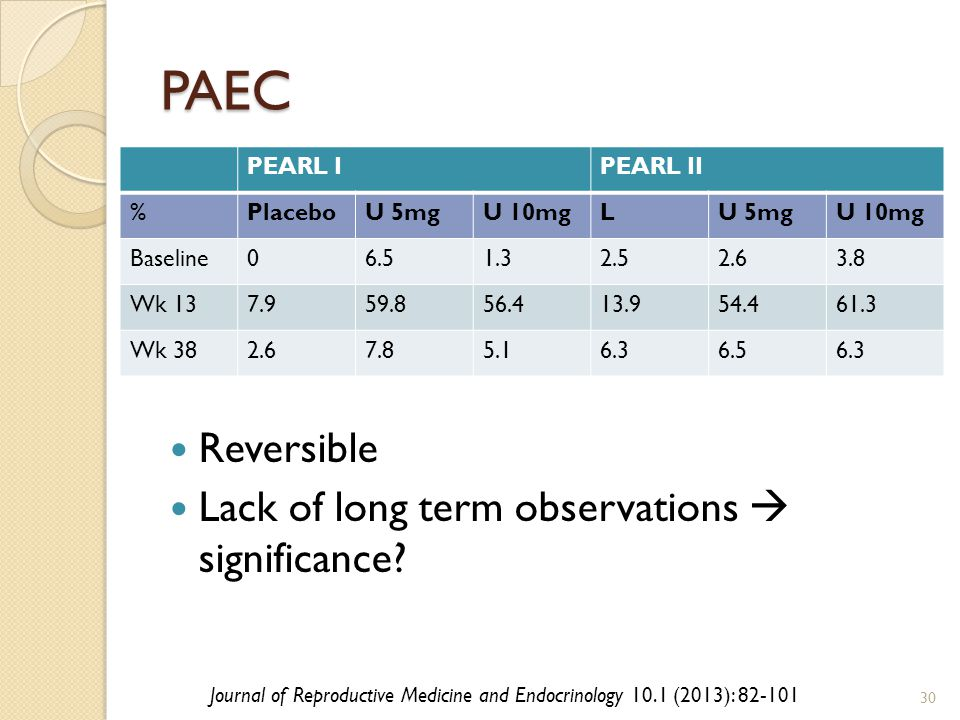 PAEC Reversible Lack of long term observations  significance PEARL I