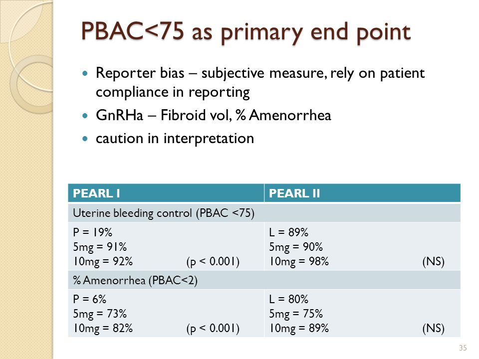 PBAC<75 as primary end point