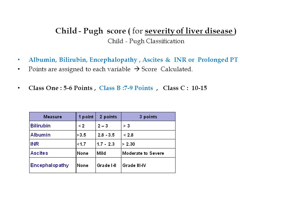 Child - Pugh score ( for severity of liver disease )