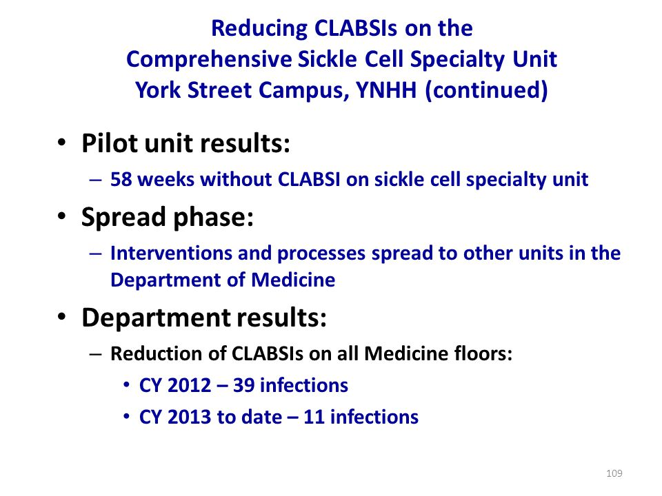 Pilot unit results: Spread phase: Department results:
