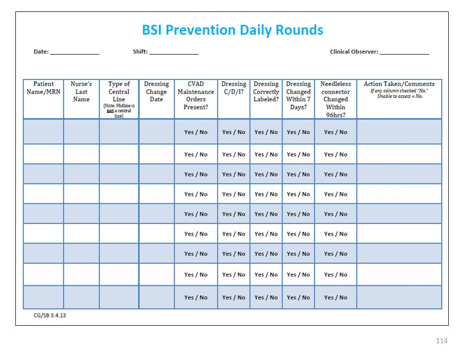 BIS Preventing Daily Rounds