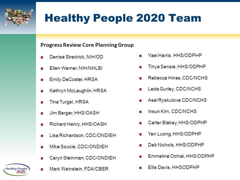 Healthy People 2020 Team Progress Review Core Planning Group