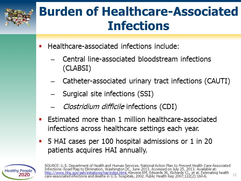Burden of Healthcare-Associated Infections
