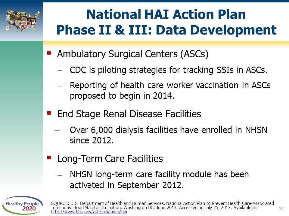 National HAI Action Plan Phase II & III: Data Development