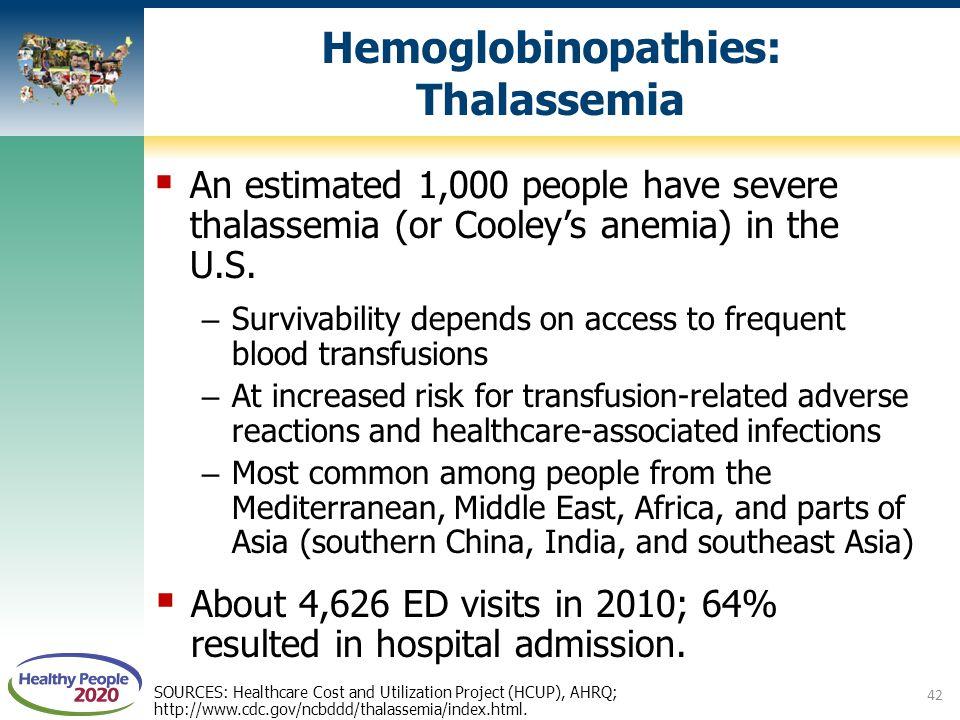 Hemoglobinopathies: Thalassemia