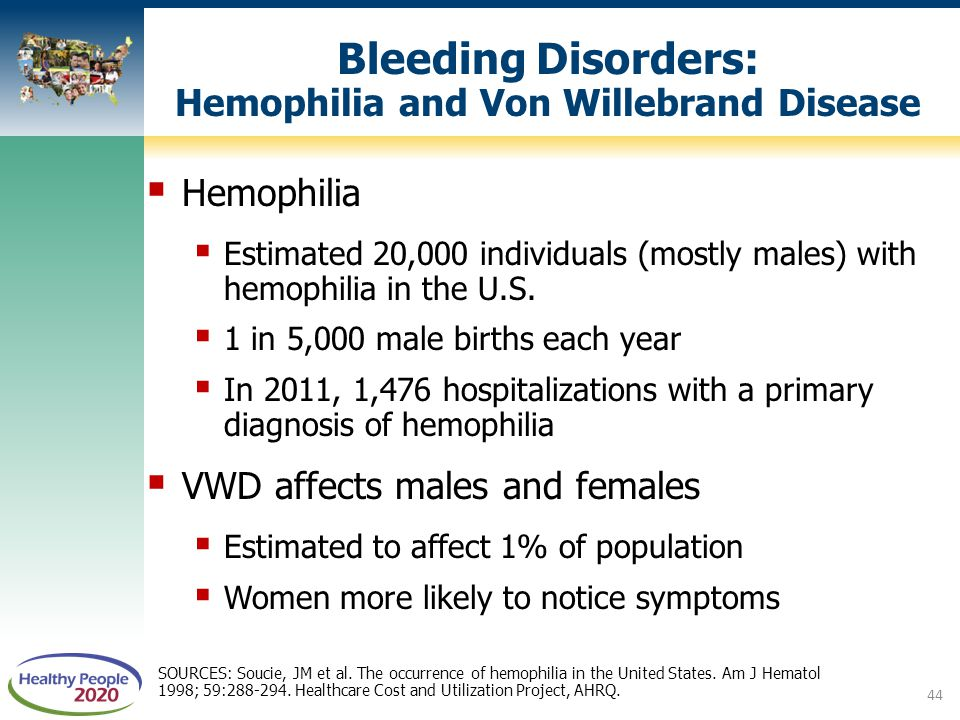 Bleeding Disorders: Hemophilia and Von Willebrand Disease