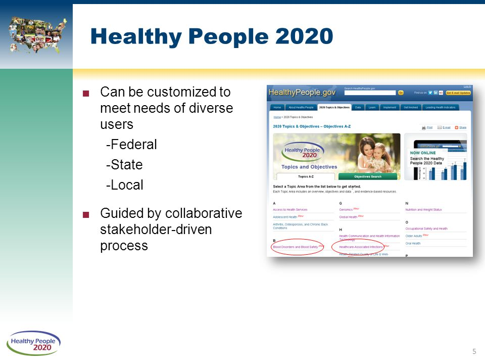 Healthy People 2020 Can be customized to meet needs of diverse users