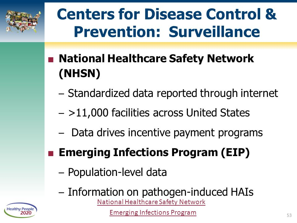 Centers for Disease Control & Prevention: Surveillance