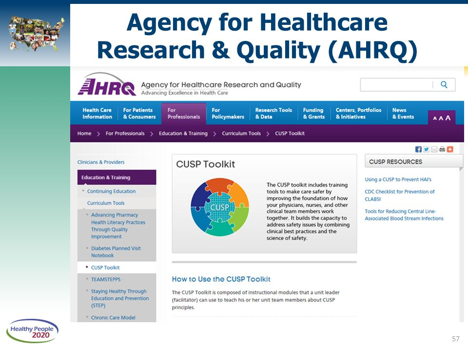 Agency for Healthcare Research & Quality (AHRQ)