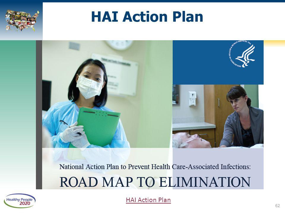 HAI Action Plan HAI Action Plan 62