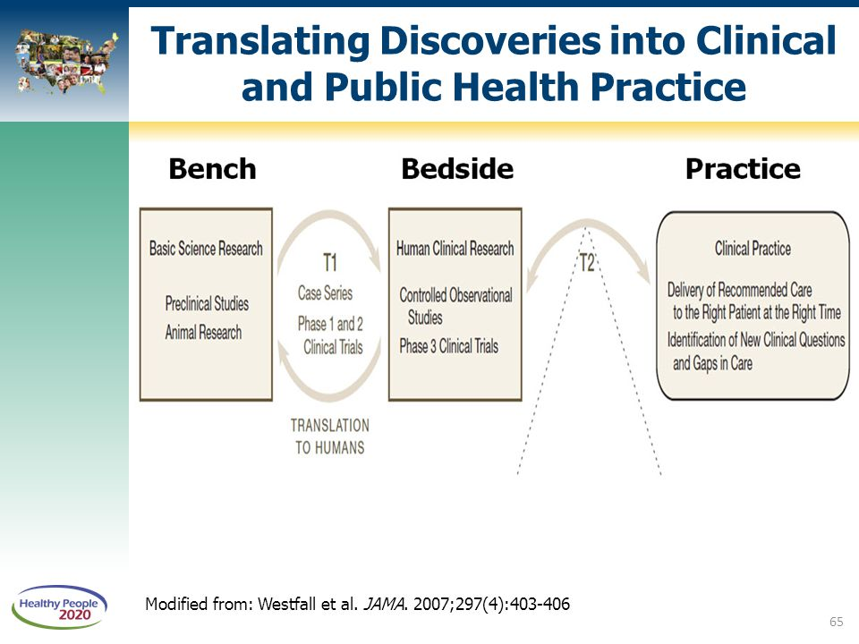 Translating Discoveries into Clinical and Public Health Practice
