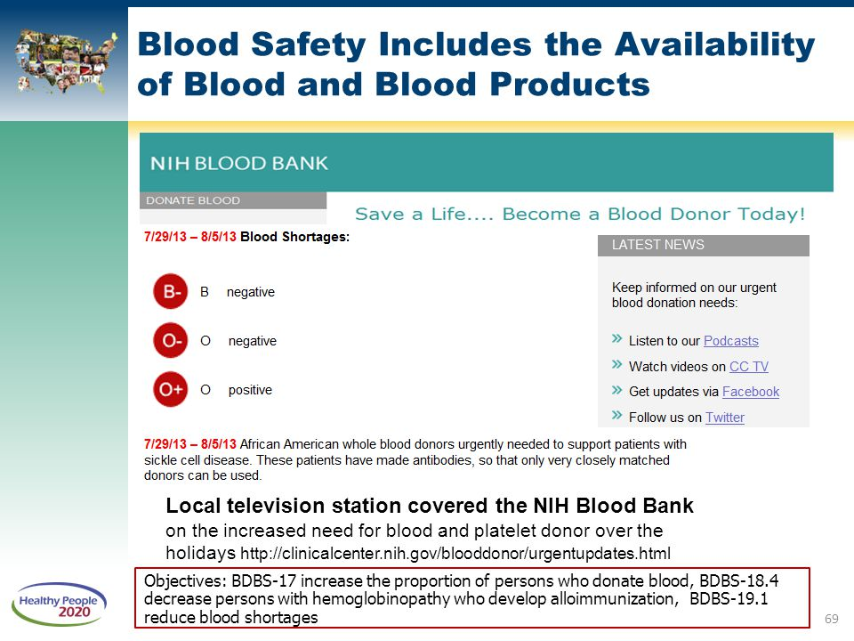 Blood Safety Includes the Availability of Blood and Blood Products