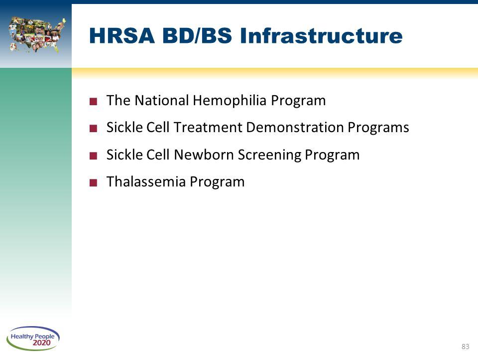 HRSA BD/BS Infrastructure